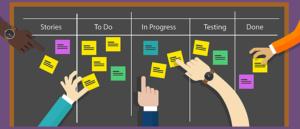 quadro com passos da metodologia scrum