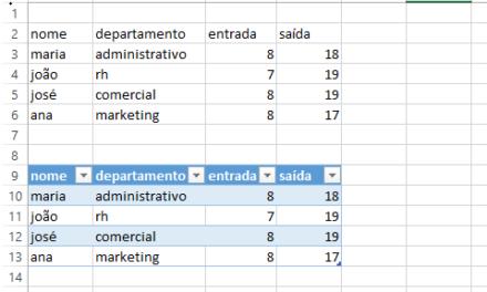Aprenda a formatar tabelas com o Excel e ganhe muito mais agilidade!